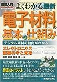 図解入門よくわかる最新電子材料の基本と仕組み (How‐nual Visual Guide Book)