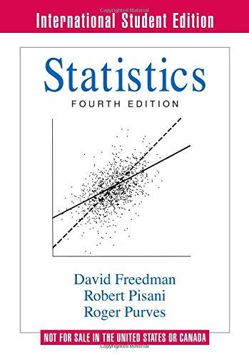 Statisticsの詳細を見る