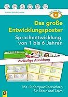 Auf einen Blick: Das grosse Entwicklungsposter - Sprachentwicklung von 1 bis 6 Jahren: Mit 10 Kompaktuebersichten fuer Eltern und Team