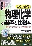 図解入門よくわかる物理化学の基本と仕組み (How‐nual Visual Guide Book)