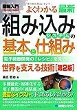 図解入門よくわかる最新組み込みシステムの基本と仕組み[第2版] (How‐nual Visual Guide Book)