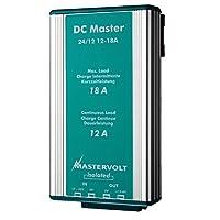 Mastervolt DCマスター24V to 12Vコンバータ–12Amp
