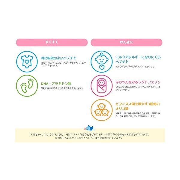 森永 E赤ちゃん エコらくパック つめかえ用 ...の紹介画像5