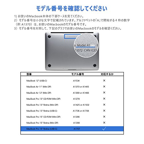 LENTION NEW 15インチMacBook Pro 用液晶保護フィルム 液晶保護プロテクター(Late 2016 / 2017 最新モデルA1707 Touch Bar搭載)