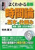 図解入門よくわかる最新時間論の基本と仕組み (How nual Visual Guide Book)