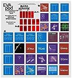 パラグラフィックス 1/8 2001年宇宙の旅 スペースポッド用 ディスプレイスクリーン プラモデル用パーツ PGX223