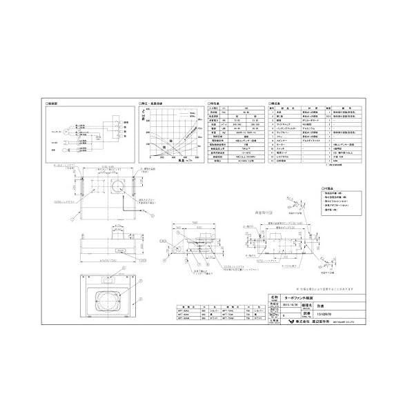 渡辺製作所 浅型レンジフード(ターボ) [WF...の紹介画像2