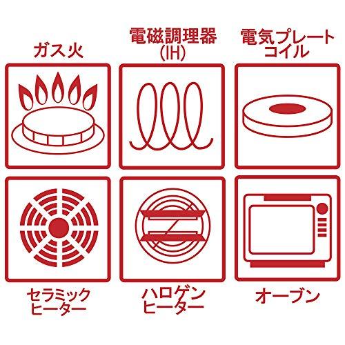 プロコレクション サーブパンセット 24cm 084-358-241-SET(2L)