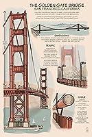ゴールデンゲートブリッジ–テクニカル 12 x 18 Art Print LANT-26472-12x18