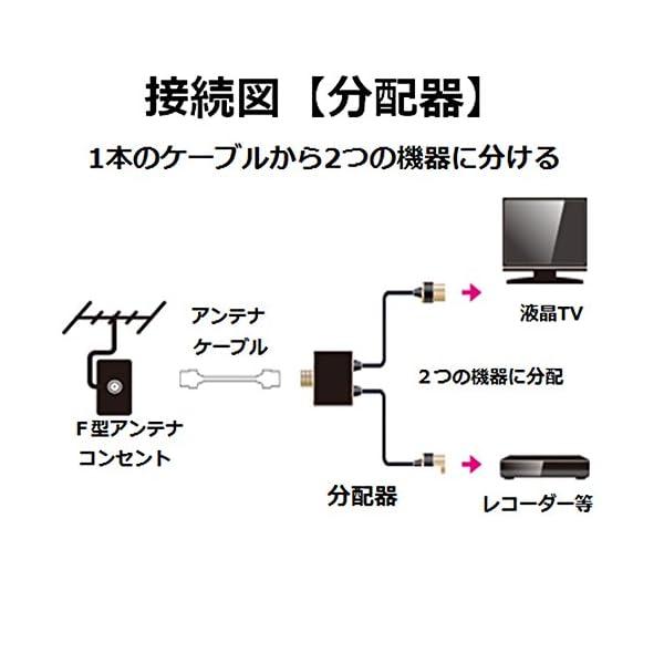 エレコム アンテナ 分配器 ケーブル一体型 【...の紹介画像5