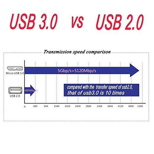 『UCEC USB 3.0ケーブル–右角度Aオスto Micro Bケーブルコネクタアダプタ UCEC_UC-4270』の3枚目の画像