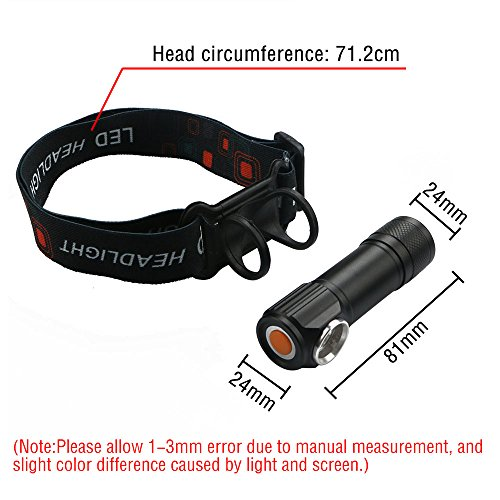 Enjoydeal Headlamp Flashlight, 2in1 Multifunction Mini Q5 LED 500LM USB Rechargeable Flashlight Torch, Best Tools for Hiking Hunting Fishing and Camping