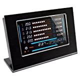 NZXT タッチパネル式ファンコントロールモニター 5ch対応 SENTRY LXE