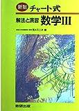 チャート式解法と演習 数学III