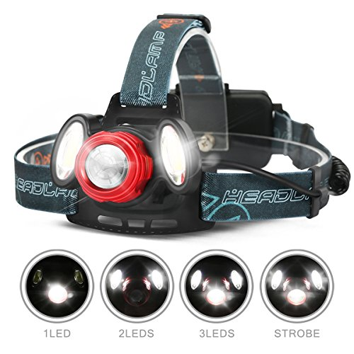 CAMTOA ヘッドライト 5000ルーメン 超高輝度 ヘッドランプ 3 XM-L2 T6 LED 18350充電式電池2個付き ウォー...