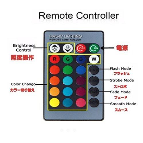 『HB4 9006 LED フォグ ランプ RGB マルチカラー(レッド ブルー グリーン イエロー ピンク パープル) 5050SMD 27チップ 16色切替 点灯パターン多数 2個セット リモコン付き イベント用 (HB4)』の4枚目の画像