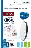 BRITA ブリタ マイクロディスク 浄水 フィルター カートリッジ 1個入り 【日本仕様・日本正規品】