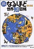 なるほど世界知図帳