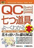 図解入門ビジネスQC七つ道具がよ~くわかる本 (How‐nual Business Guide Book)