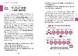デジタル時代の基礎知識『マーケティング』 「顧客ファースト」の時代を生き抜く新しいルール(MarkeZine BOOKS) 画像