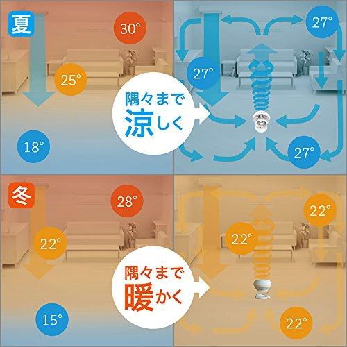 サーキュレーター モダンモデル ブラック 6~35畳用 660-JP-blk