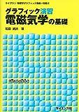 サイエンス社 和田 純夫 グラフィック演習 電磁気学の基礎 (ライブラリ物理学グラフィック講義)の画像