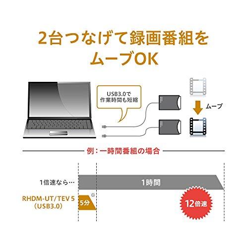 『I-O DATA USB 3.0対応iVDR-Sアダプター RHDM-UT/TEV5』の4枚目の画像