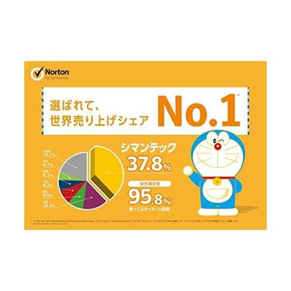 ノートン セキュリティ プレミアム (最新) ...の紹介画像5