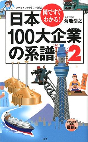 図ですぐわかる!  日本100大企業の系譜2 (メディアファクトリー新書)の詳細を見る