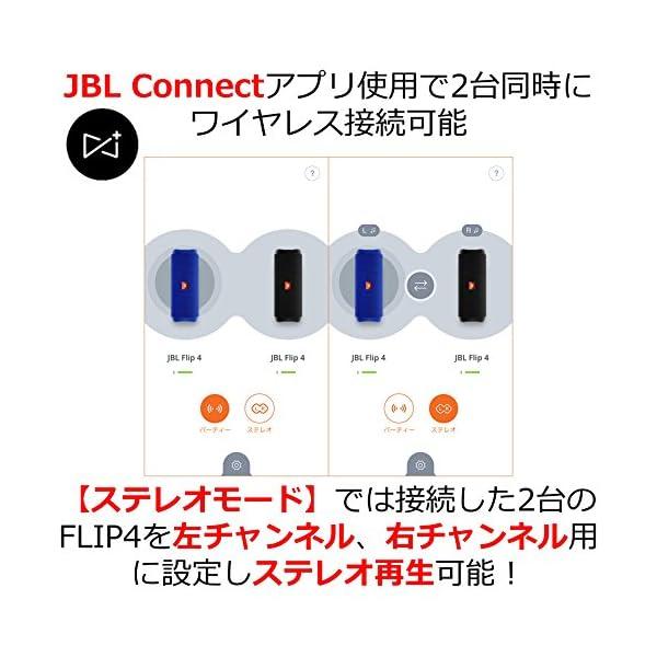 JBL FLIP4 Bluetoothスピーカ...の紹介画像3