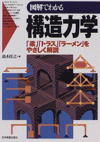図解でわかる構造力学―「梁」「トラス」「ラーメン」をやさしく解説
