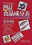 四訂食品成分表 (1998)