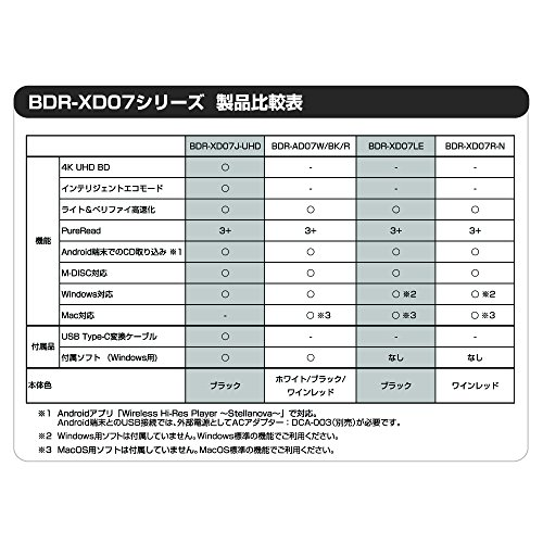 Pioneer(パイオニア)『ポータブルブルーレイドライブ(BDR-XD07)』