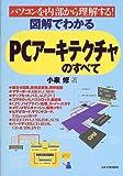 図解でわかるPCアーキテクチャのすべて―パソコンを内部から理解する!