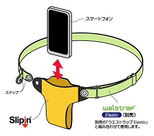 Slipin6Basic(6インチ用)【ブラック】waistrapスマホホルダーケース -- iPhone6plus・Xperia Z1 Z2 Z3・Galaxy NoteII note3 Edge・Nexus6対応
