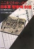 ここまでわかった!日本軍「慰安婦」制度 / 日本の戦争責任資料センターアクティブミュージアム「女たちの戦争と平和資料館」 のシリーズ情報を見る