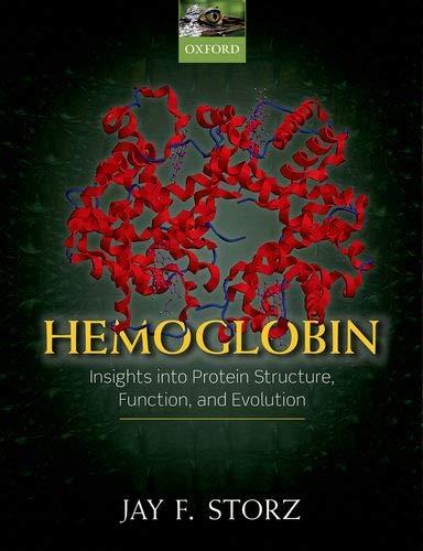 Hemoglobin: Insights...