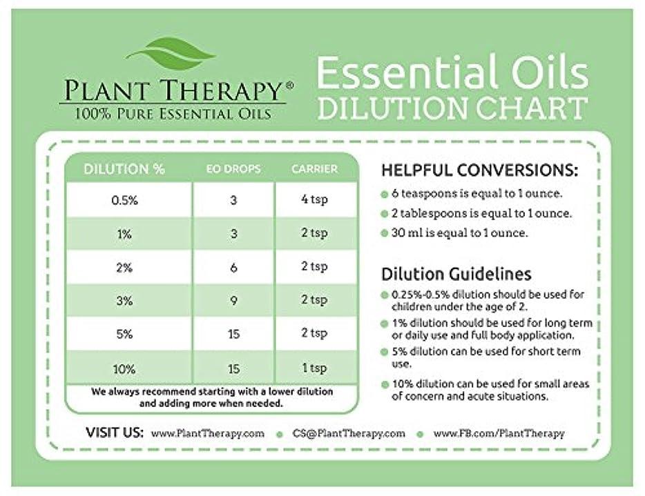 時間機械的エールPlant Therapy Essential Oil Dilution Chart Magnet …