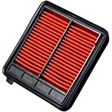 MONSTER SPORT エアフィルター【POWERFILTER PFX300】 CR-Z(ZF1/ZF2)用 HD18