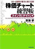 株価チャート練習帳 スイング&デイトレ編
