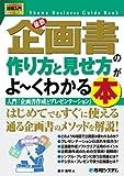 図解入門ビジネス最新企画書の作り方と見せ方がよ~くわかる本 (How‐nual Business Guide Book)