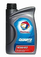 TOTAL ( トタル ) エンジンオイル【QUARTZ 7000】10W-40 1L 166049【HTRC3】