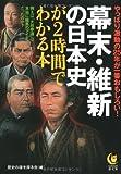幕末・維新の日本史が2時間でわかる本 (KAWADE夢文庫) 画像