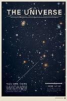 スペース星間銀河惑星マイクゴットシャルクポスター17x23 [並行輸入品]