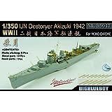 1/350 日本海軍駆逐艦 秋月用ディティールアップセット