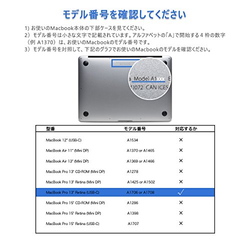 LENTION NEW 13インチMacBook Pro 用液晶保護フィルム 液晶保護プロテクター(Late 2016 / 2017 最新モデルA1706 Touch Bar搭載 / A1708 Touch Barなし)