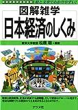 日本経済のしくみ (図解雑学)