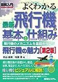 図解入門よくわかる最新飛行機の基本と仕組み[第2版] (How‐nual Visual Guide Book)