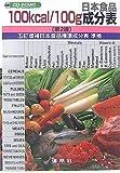 100kcal/100g日本食品成分表―五訂増補日本食品標準成分表準拠