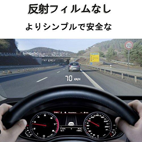 車のHUDヘッドアップディスプレイ3.5